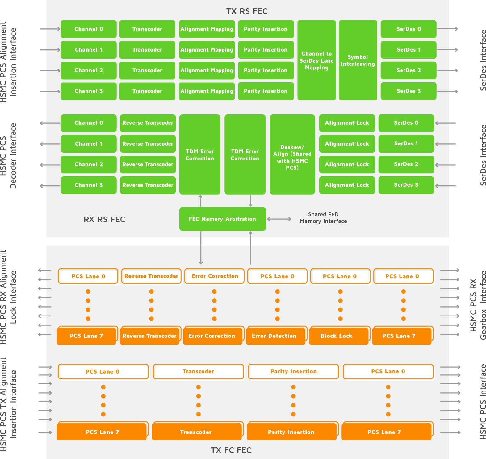 encoding-diagram